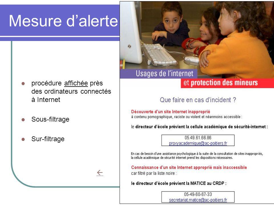 Mesure d'alerte procédure affichée près des ordinateurs connectés à Internet. Sous-filtrage. Sur-filtrage.
