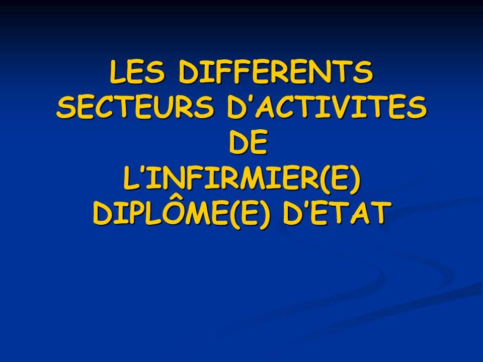 LES DIFFERENTS SECTEURS D'ACTIVITES DE L'INFIRMIER(E) DIPLÔME(E) D'ETAT