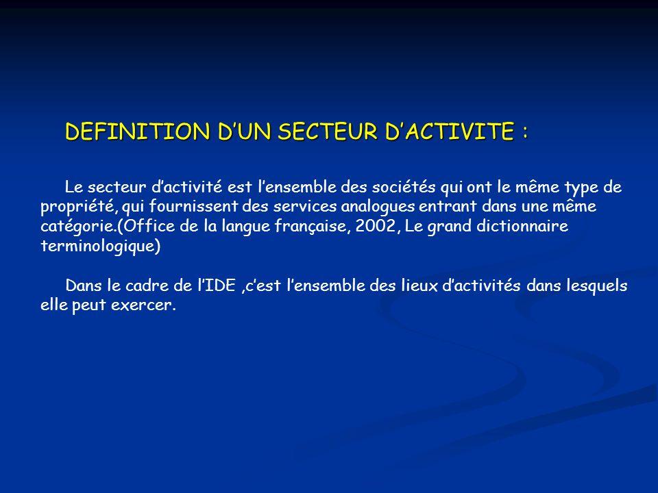 Objectifs pedagogiques ppt t l charger - Dictionnaire office de la langue francaise ...