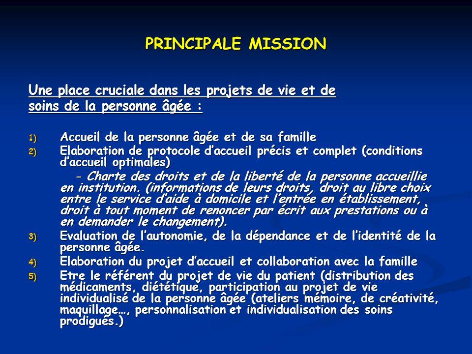 PRINCIPALE MISSION Une place cruciale dans les projets de vie et de