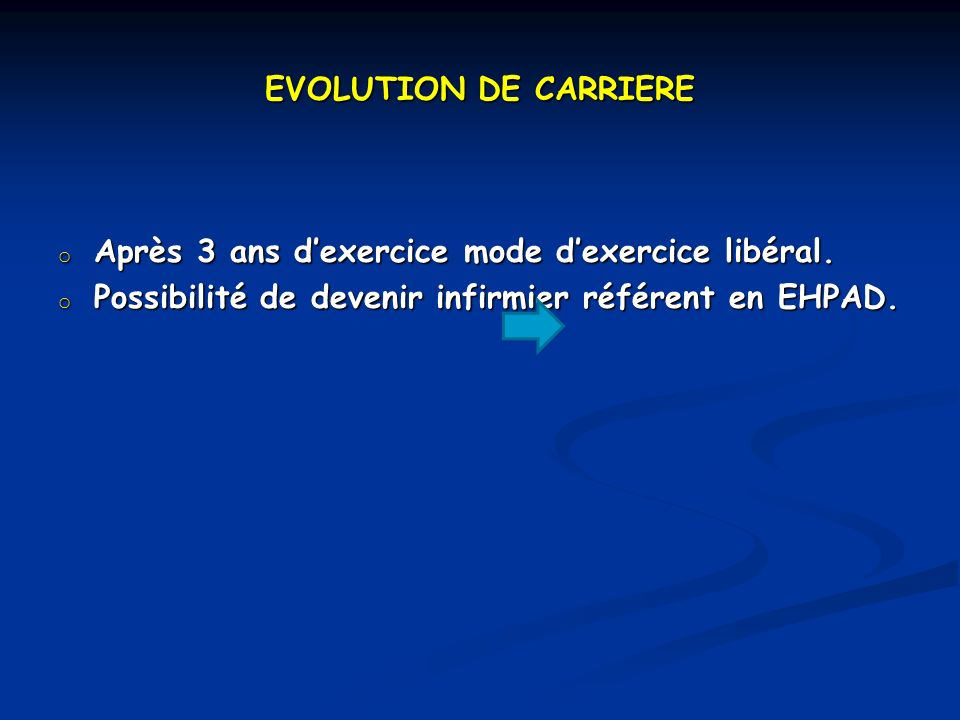 EVOLUTION DE CARRIERE Après 3 ans d'exercice mode d'exercice libéral.