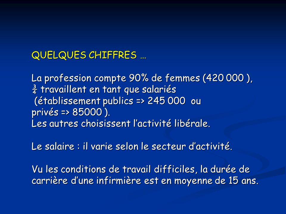 QUELQUES CHIFFRES … La profession compte 90% de femmes (420 000 ), ¾ travaillent en tant que salariés.