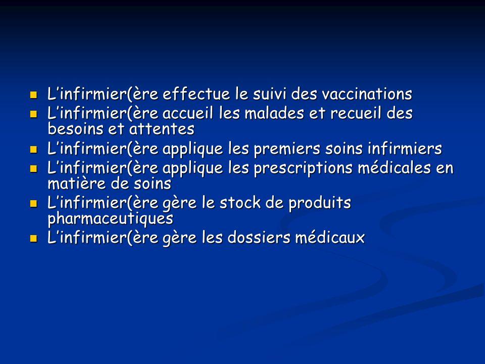 L'infirmier(ère effectue le suivi des vaccinations