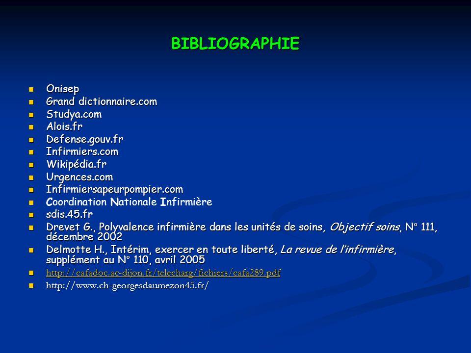 BIBLIOGRAPHIE Onisep Grand dictionnaire.com Studya.com Alois.fr