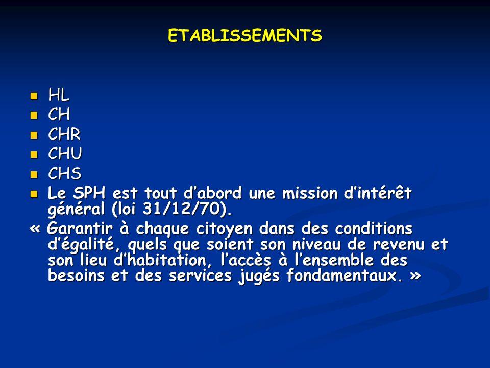 ETABLISSEMENTS HL. CH. CHR. CHU. CHS Le SPH est tout d'abord une mission d'intérêt général (loi 31/12/70).