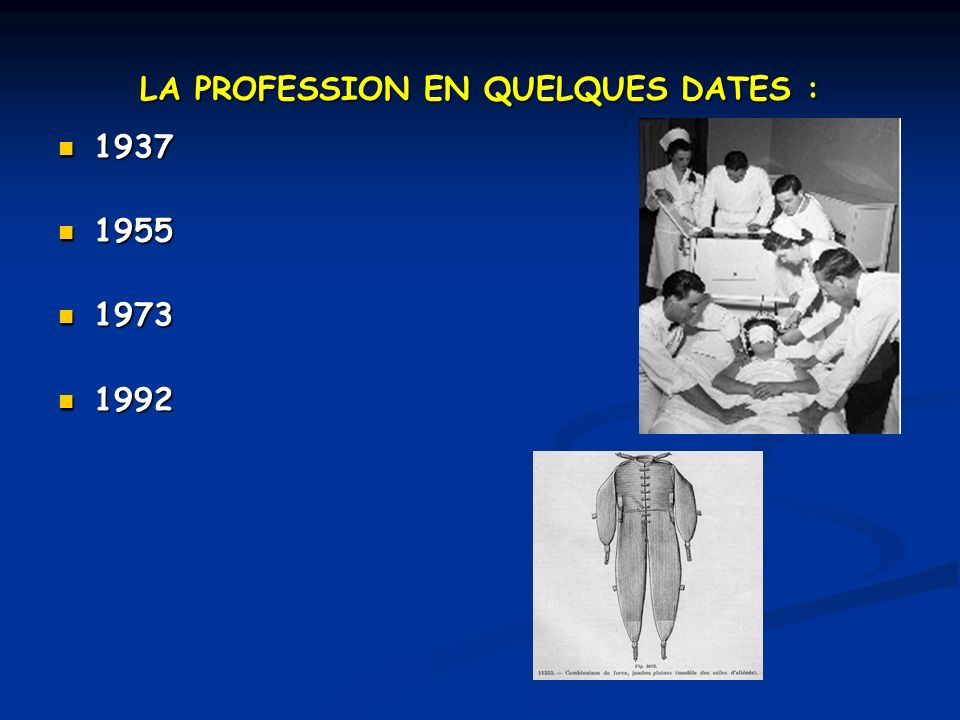 LA PROFESSION EN QUELQUES DATES :