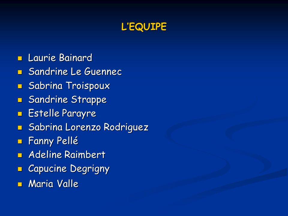 L'EQUIPE Laurie Bainard. Sandrine Le Guennec. Sabrina Troispoux. Sandrine Strappe. Estelle Parayre.