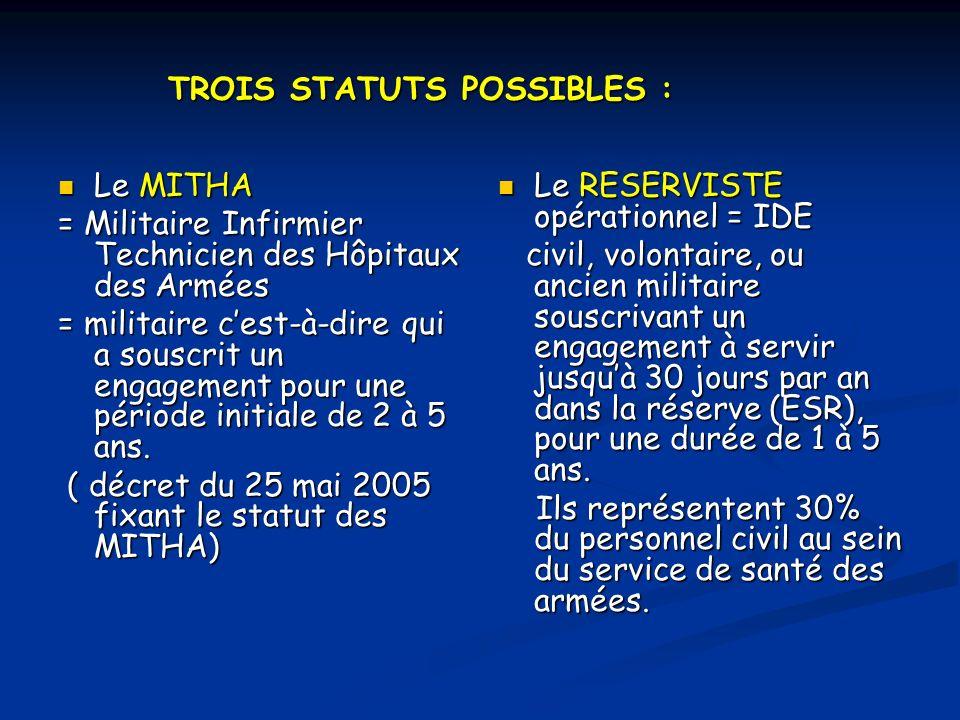 TROIS STATUTS POSSIBLES :