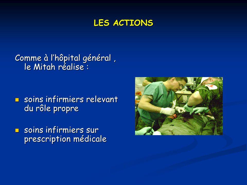 LES ACTIONS Comme à l'hôpital général , le Mitah réalise : soins infirmiers relevant du rôle propre.