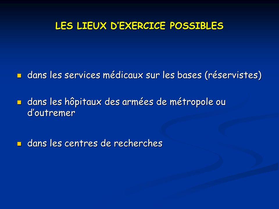 LES LIEUX D'EXERCICE POSSIBLES