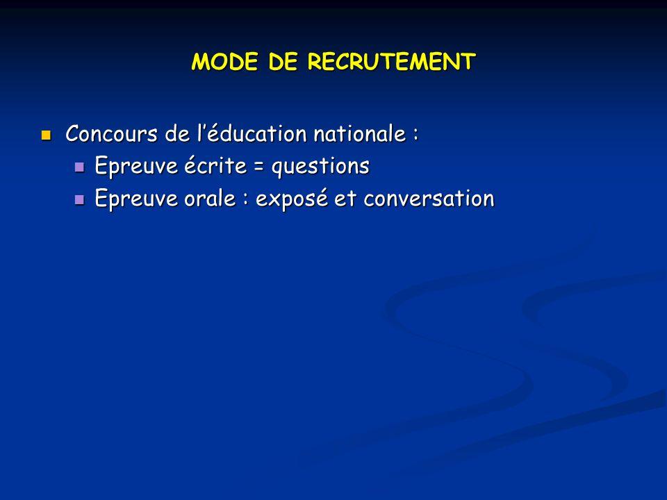 MODE DE RECRUTEMENT Concours de l'éducation nationale : Epreuve écrite = questions.