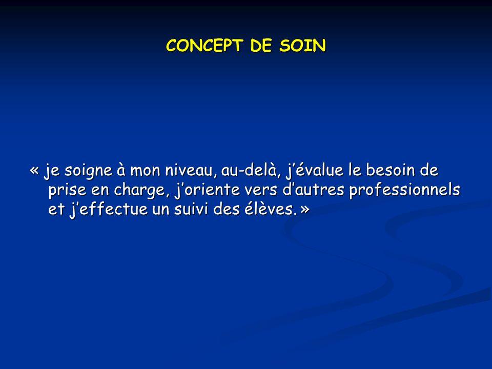 CONCEPT DE SOIN