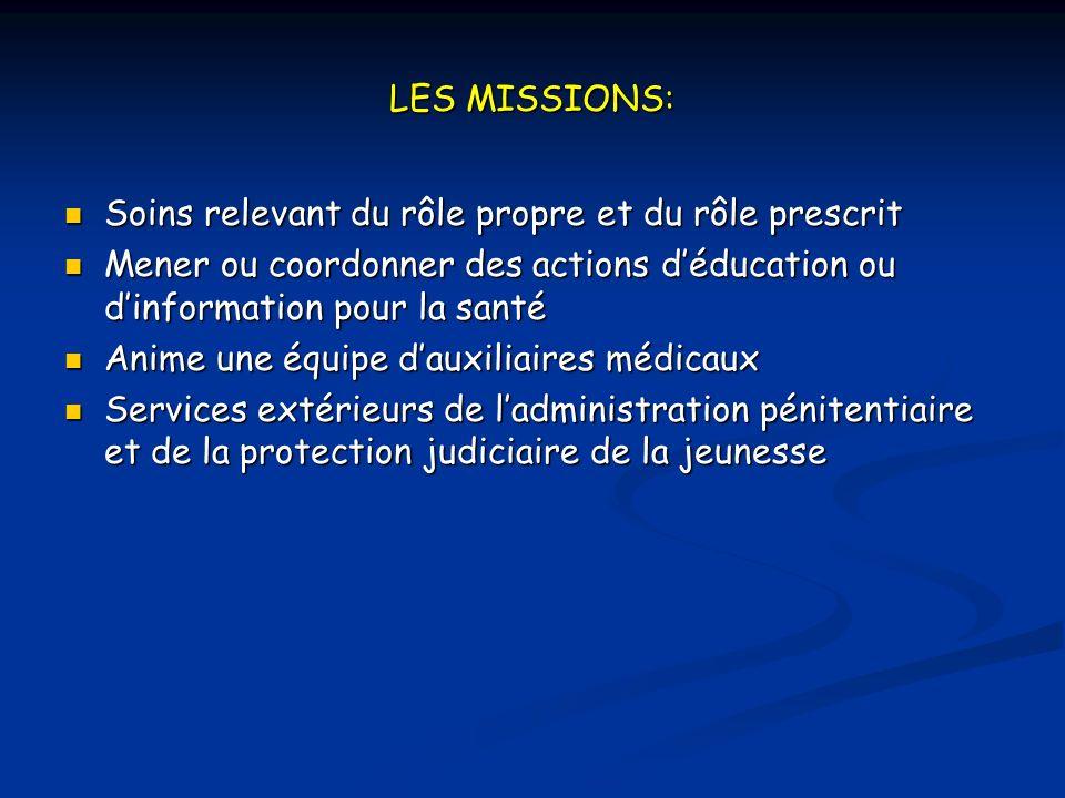 LES MISSIONS: Soins relevant du rôle propre et du rôle prescrit. Mener ou coordonner des actions d'éducation ou d'information pour la santé.