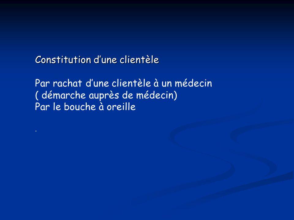 Constitution d'une clientèle