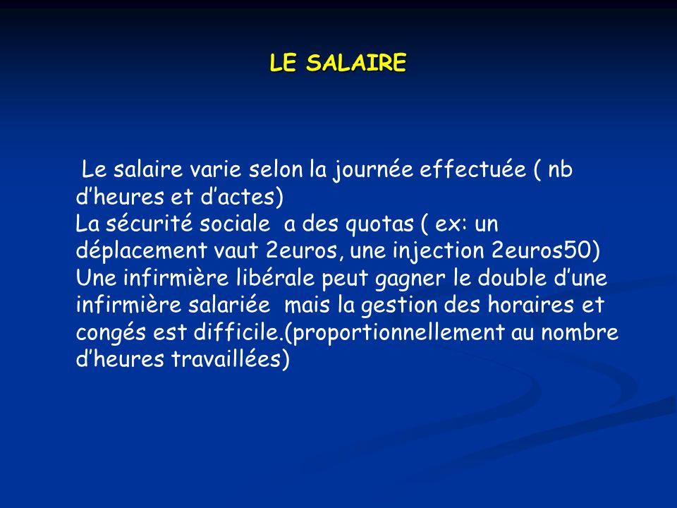 LE SALAIRE Le salaire varie selon la journée effectuée ( nb d'heures et d'actes)