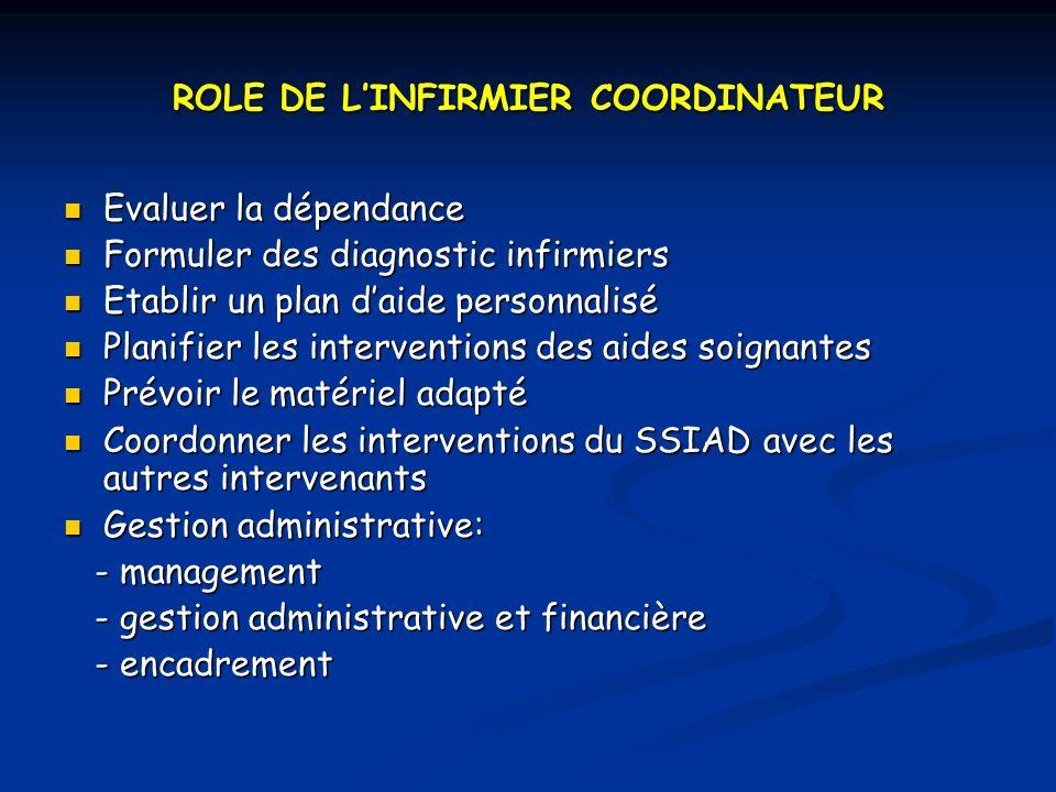 ROLE DE L'INFIRMIER COORDINATEUR