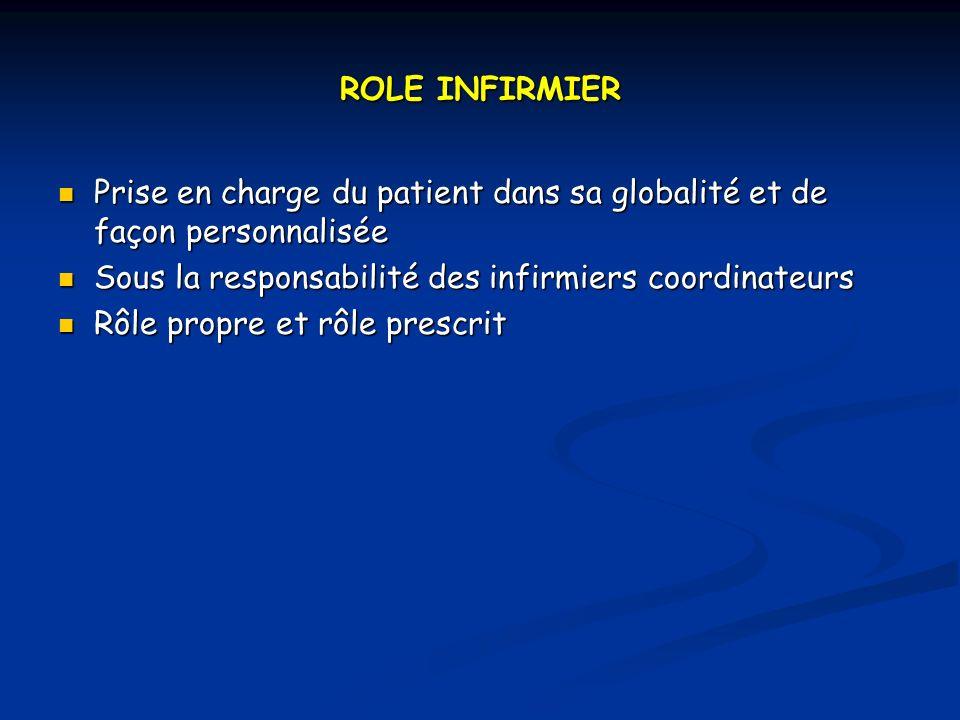 ROLE INFIRMIER Prise en charge du patient dans sa globalité et de façon personnalisée. Sous la responsabilité des infirmiers coordinateurs.