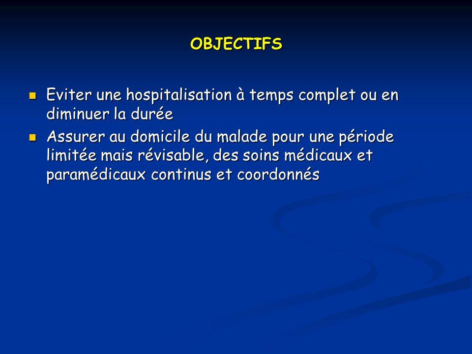 OBJECTIFS Eviter une hospitalisation à temps complet ou en diminuer la durée.
