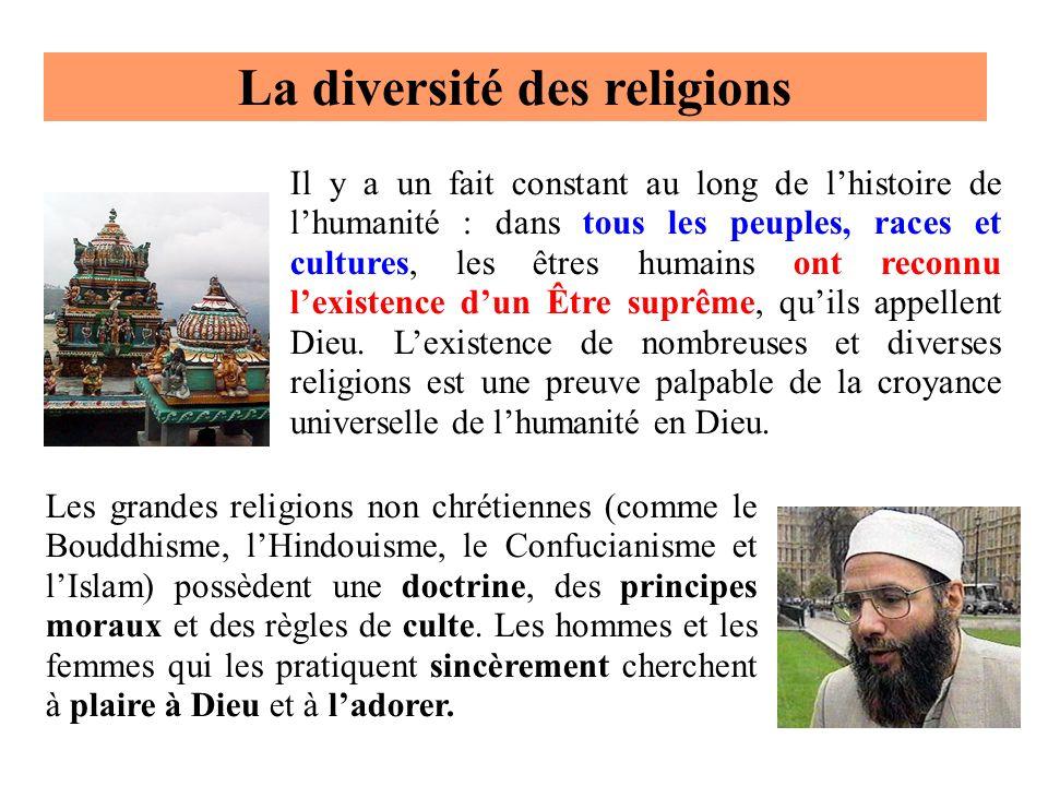 La diversité des religions