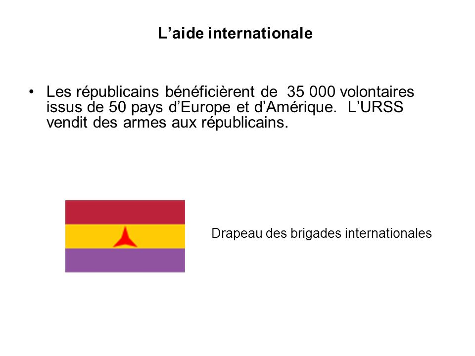 L'aide internationale