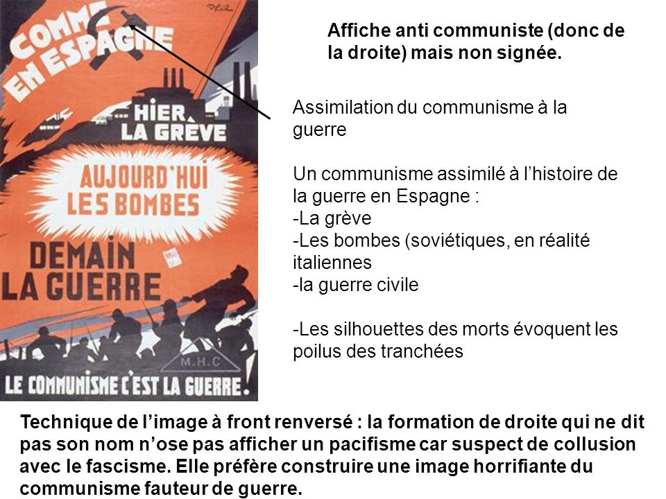 Affiche anti communiste (donc de la droite) mais non signée.