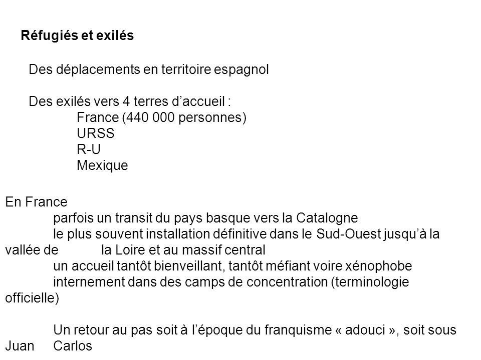 Réfugiés et exilés Des déplacements en territoire espagnol. Des exilés vers 4 terres d'accueil : France (440 000 personnes)