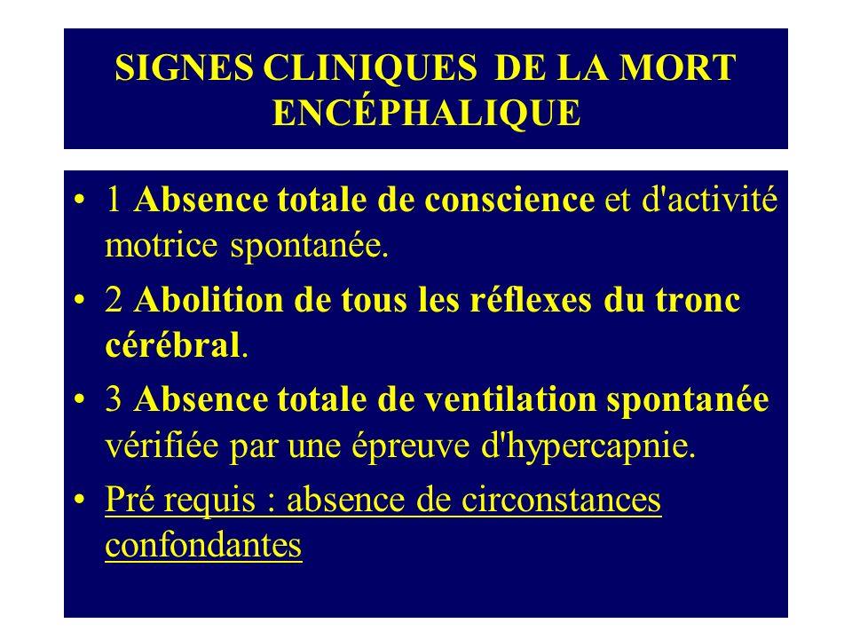 SIGNES CLINIQUES DE LA MORT ENCÉPHALIQUE