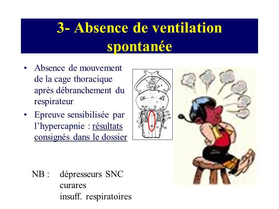 3- Absence de ventilation spontanée