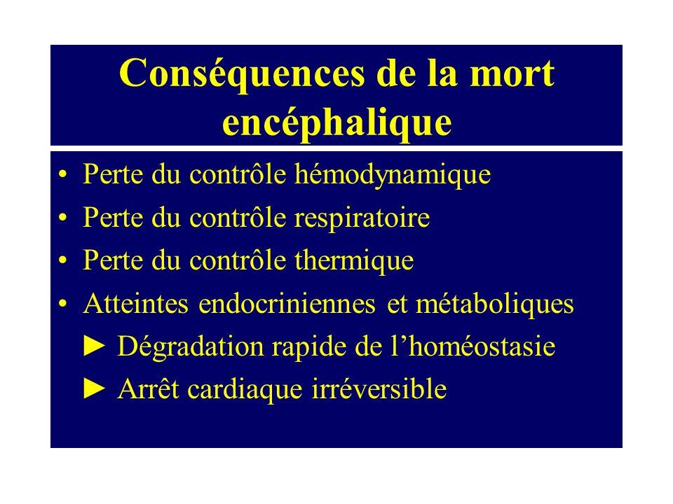 Conséquences de la mort encéphalique