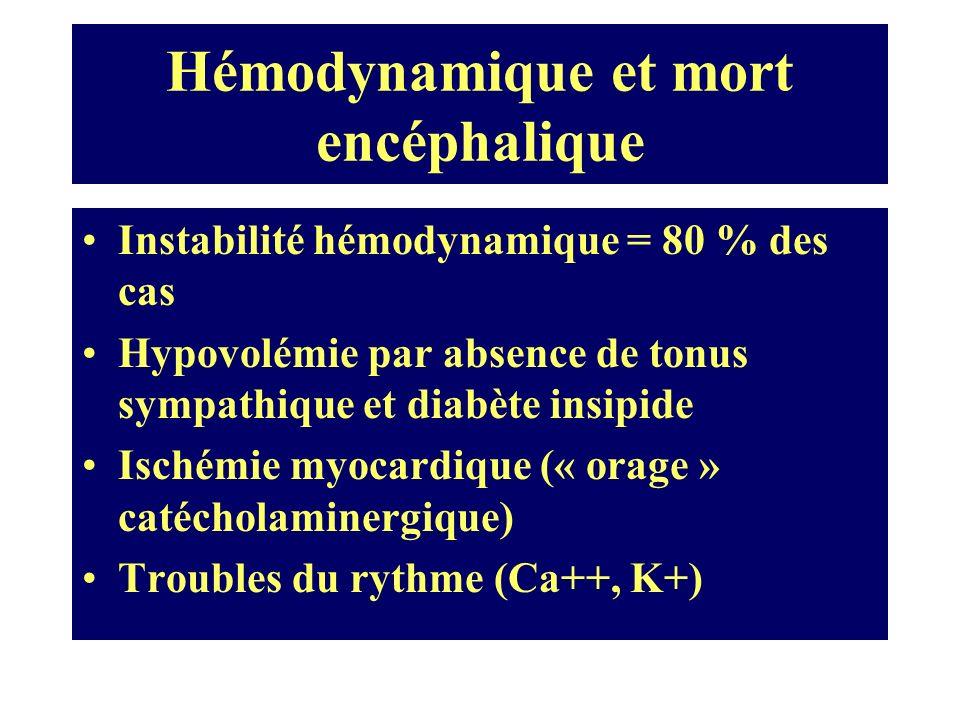 Hémodynamique et mort encéphalique
