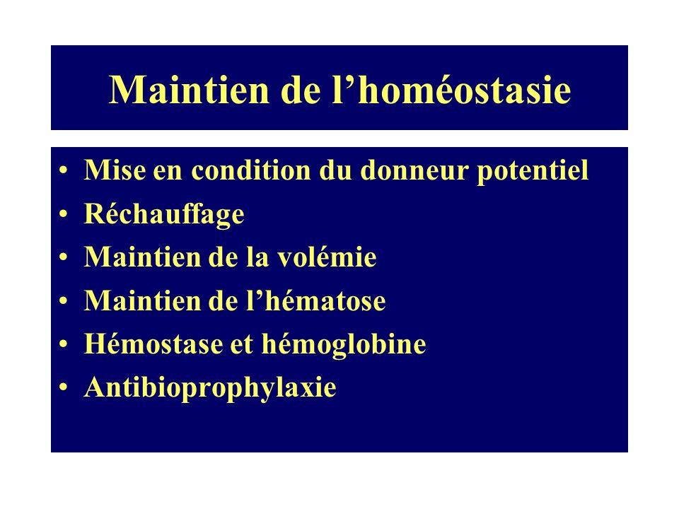 Maintien de l'homéostasie
