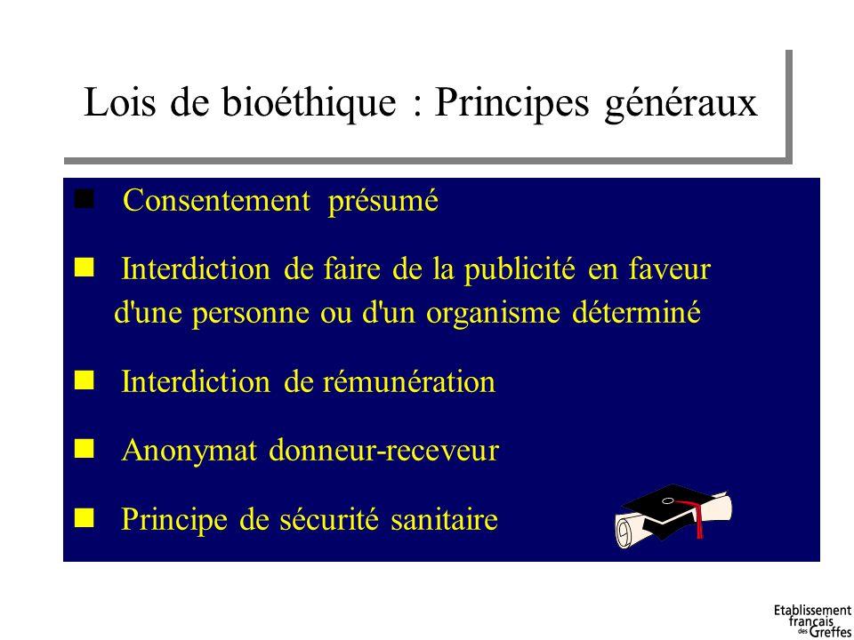 Lois de bioéthique : Principes généraux