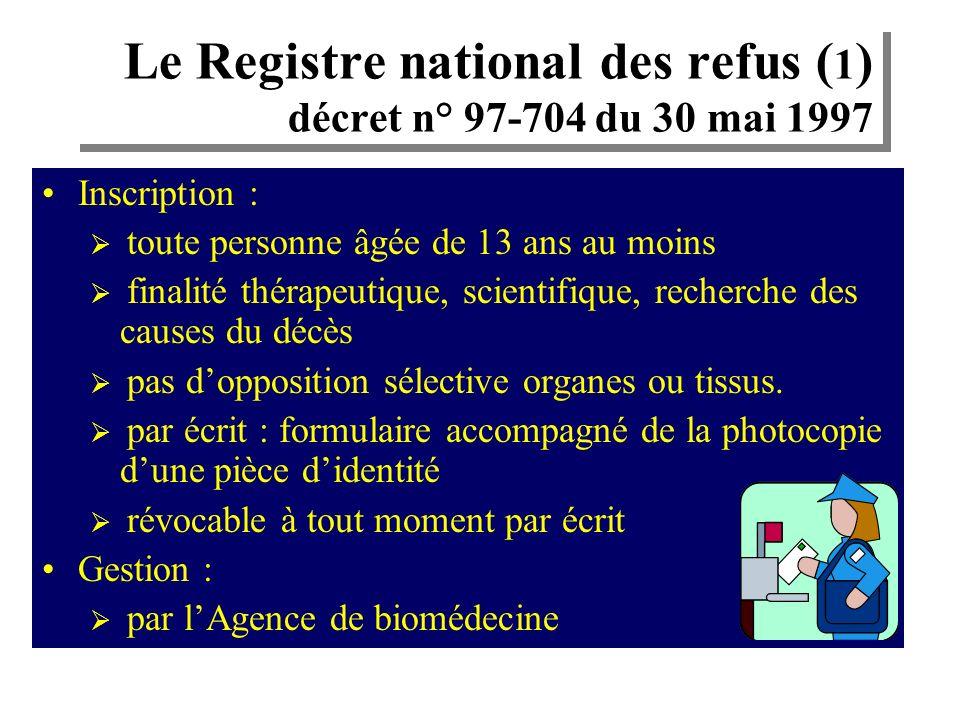 Le Registre national des refus (1) décret n° 97-704 du 30 mai 1997