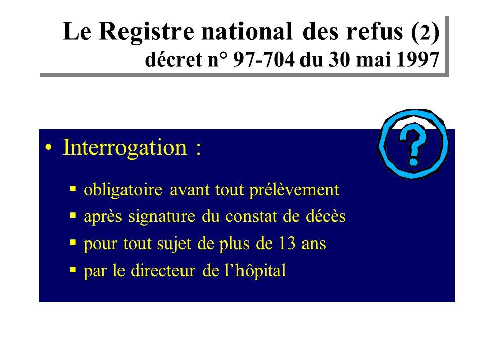 Le Registre national des refus (2) décret n° 97-704 du 30 mai 1997