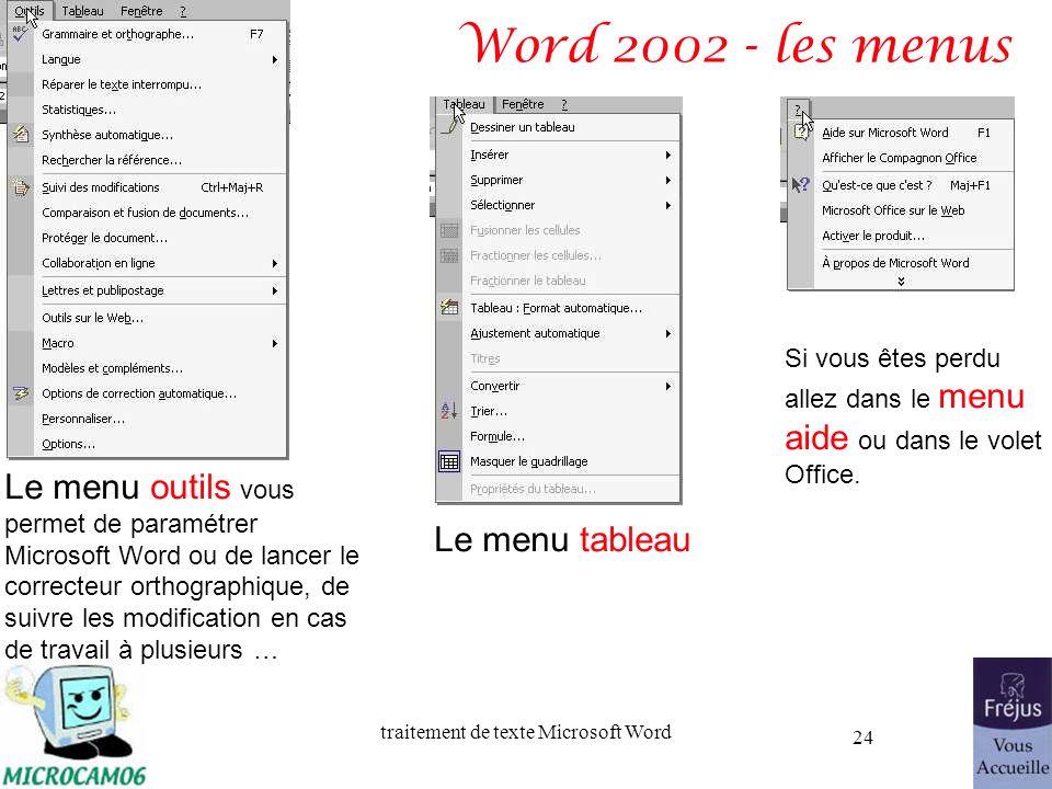 Word 2002 - les menus Si vous êtes perdu allez dans le menu aide ou dans le volet Office.