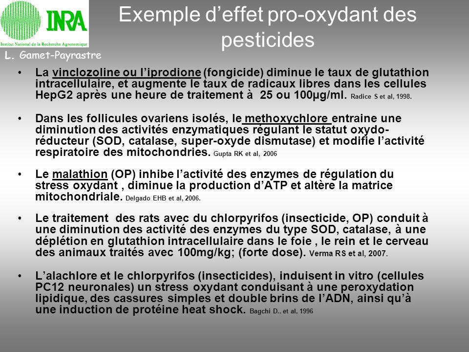 Exemple d'effet pro-oxydant des pesticides
