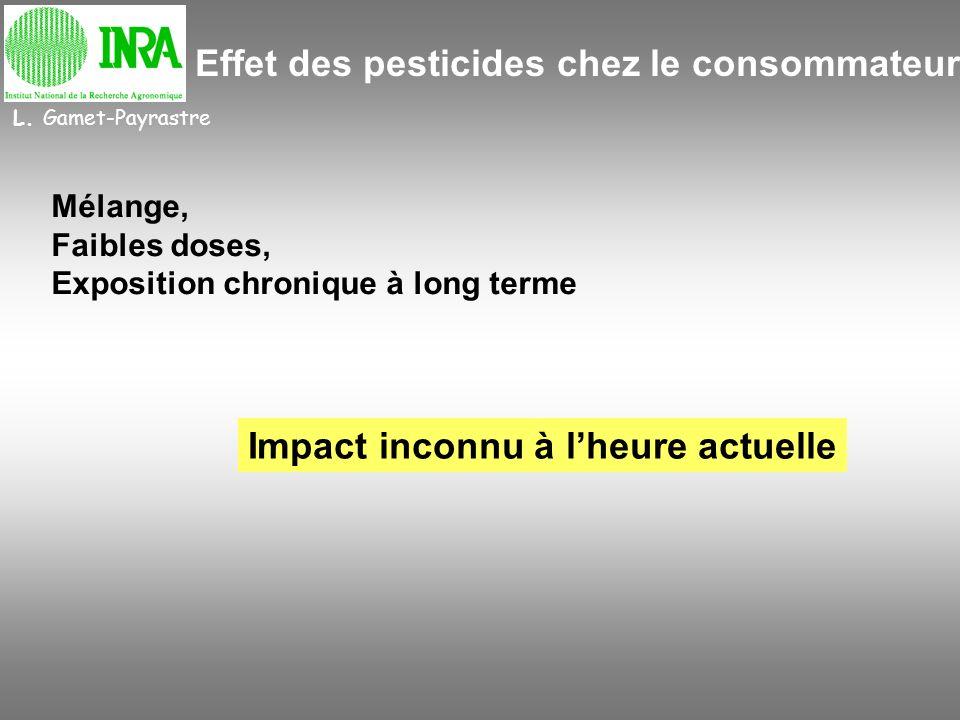 Effet des pesticides chez le consommateur
