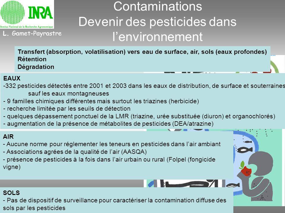 Contaminations Devenir des pesticides dans l'environnement