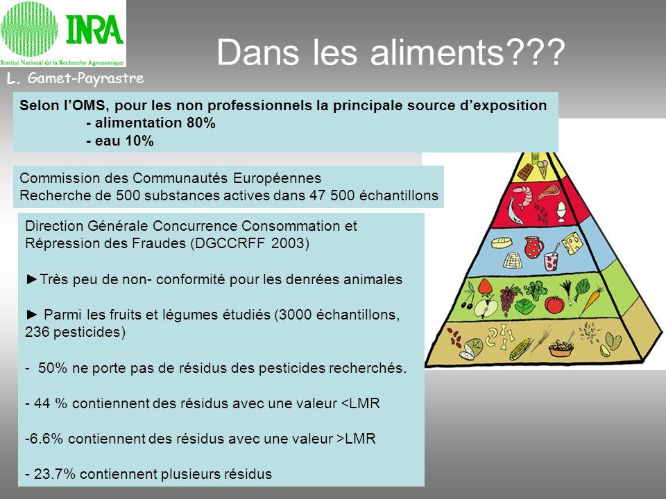 Dans les aliments L. Gamet-Payrastre