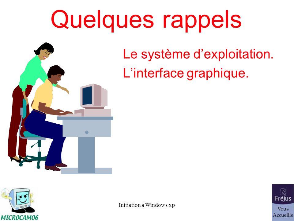 Quelques rappels Le système d'exploitation. L'interface graphique.