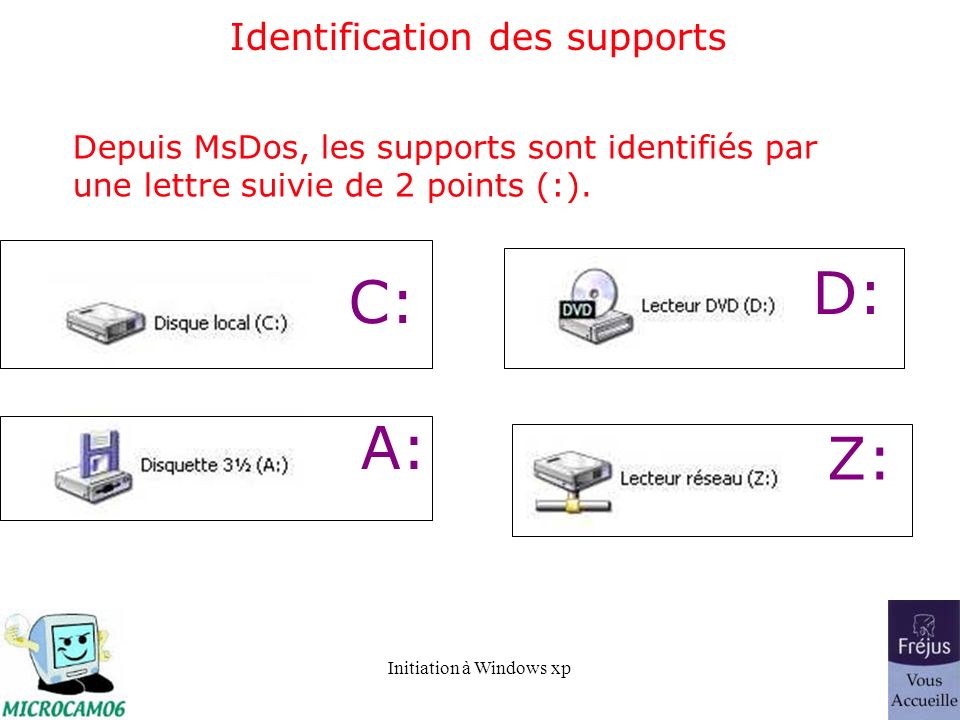 Identification des supports