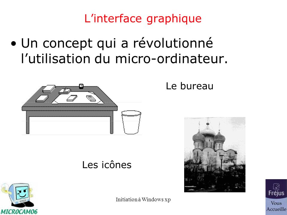 L'interface graphique