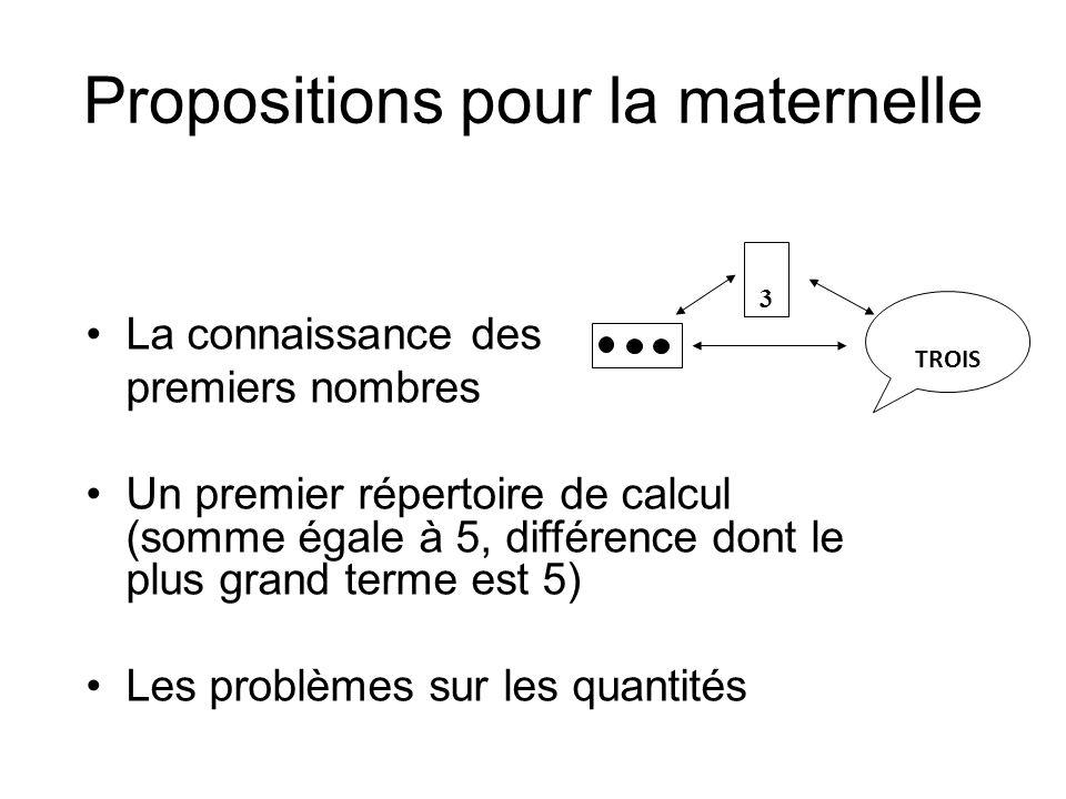 Propositions pour la maternelle