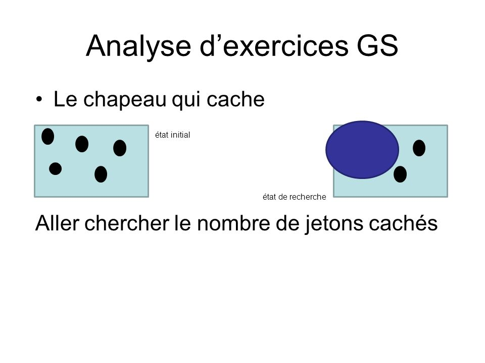 Analyse d'exercices GS