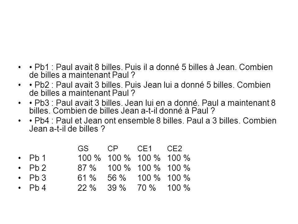 • Pb1 : Paul avait 8 billes. Puis il a donné 5 billes à Jean