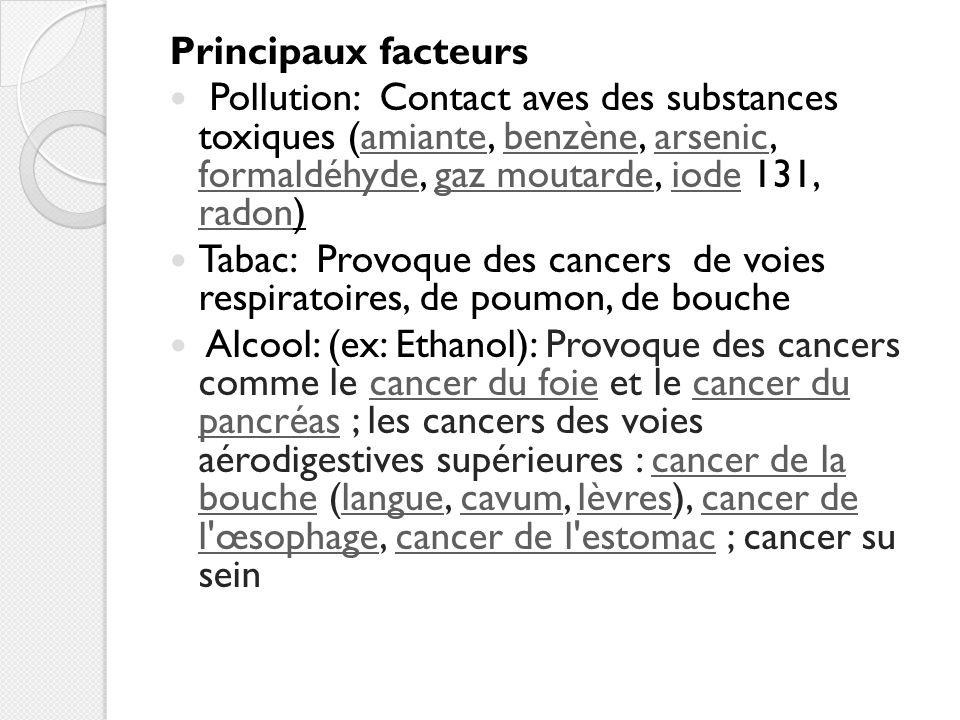 Principaux facteurs Pollution: Contact aves des substances toxiques (amiante, benzène, arsenic, formaldéhyde, gaz moutarde, iode 131, radon)