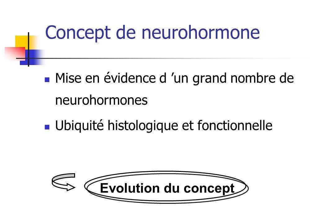 Concept de neurohormone