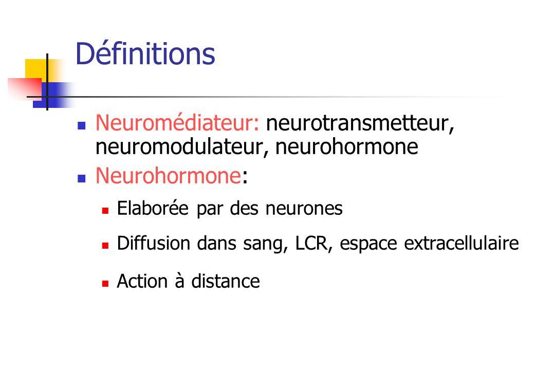 Définitions Neuromédiateur: neurotransmetteur, neuromodulateur, neurohormone. Neurohormone: Elaborée par des neurones.