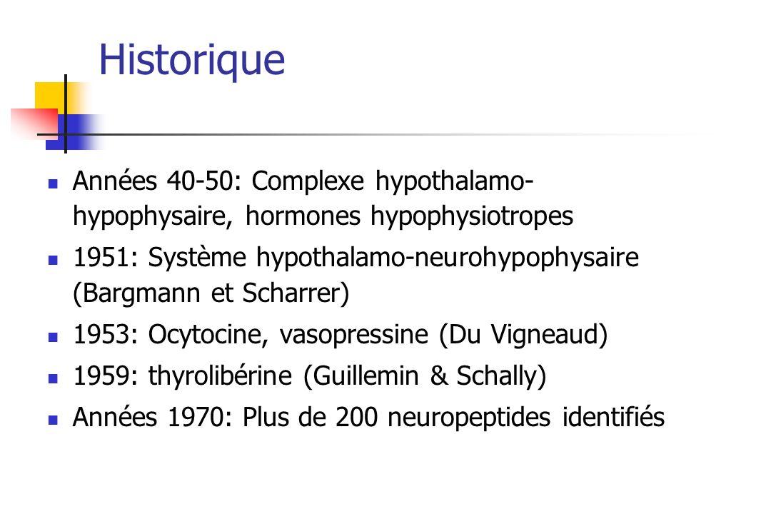 Historique Années 40-50: Complexe hypothalamo-hypophysaire, hormones hypophysiotropes.