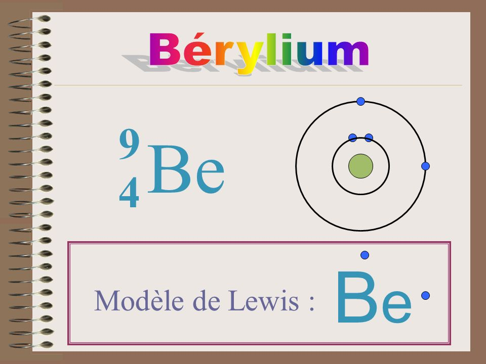Bérylium 9 Be 4 Be Modèle de Lewis :